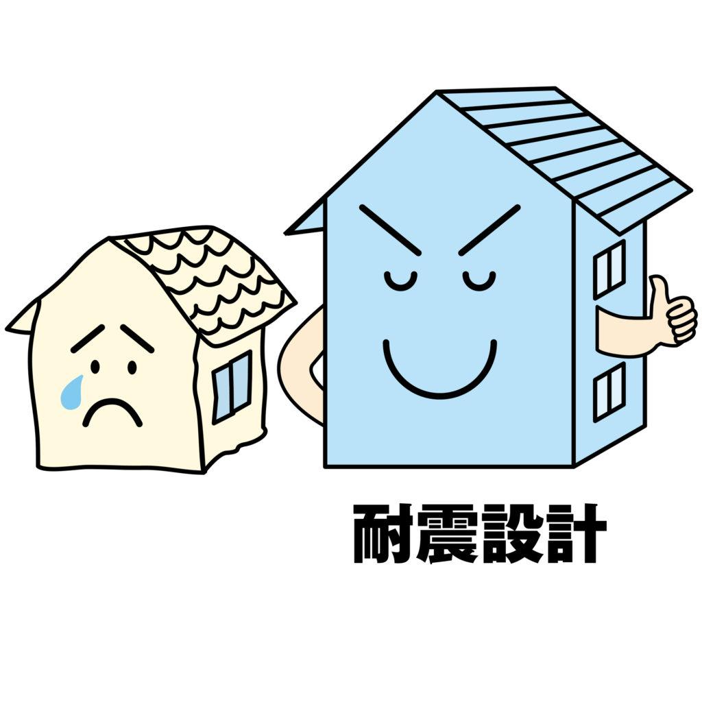 ブログ・家づくり基礎知識 木造住宅の耐震性の種類.