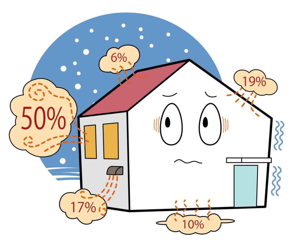 ブログ・家づくり基礎知識 木造住宅の断熱・気密性能。